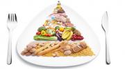 Lifli Gıdalar İle Diyet Listesi Nasıl Yapılır