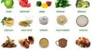 Sindirimi Kolay Besinler Nelerdir? Sindirim Sistemini Çalıştıran Yiyecekler